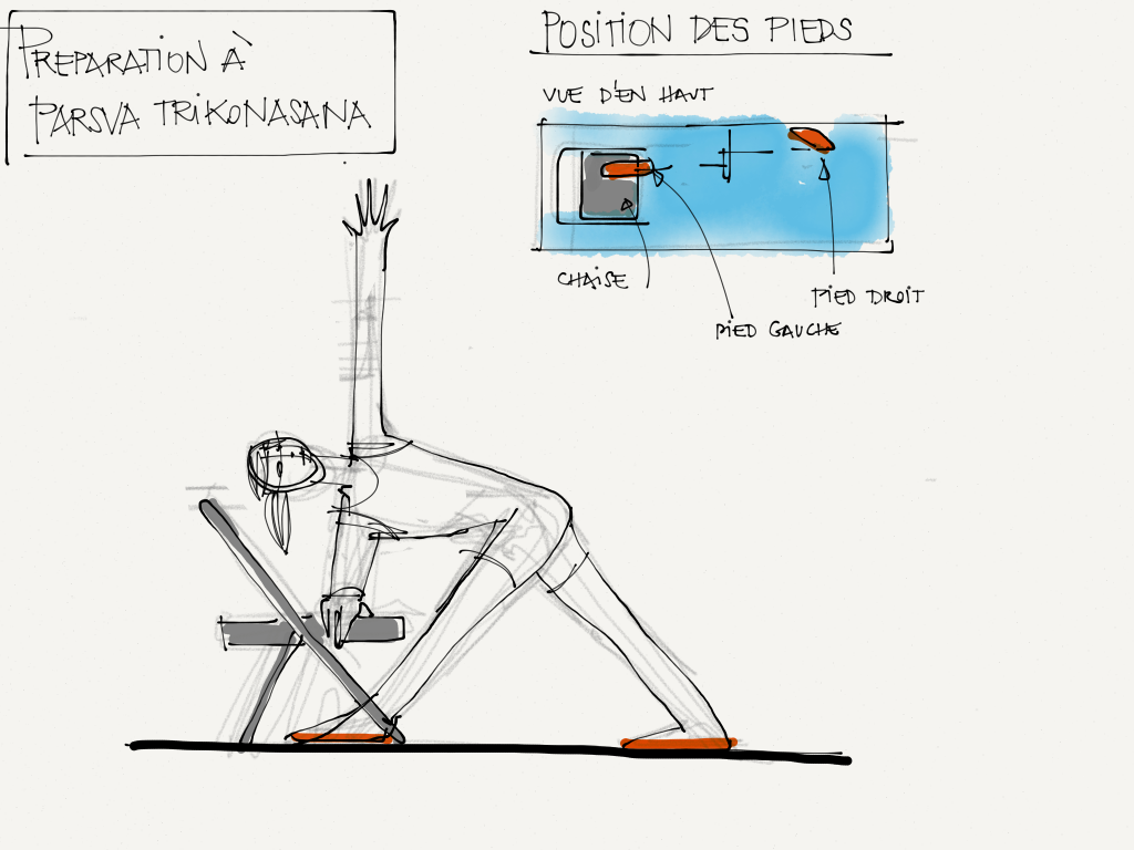 exercice de préparation à parsva trikonasana avec chaise